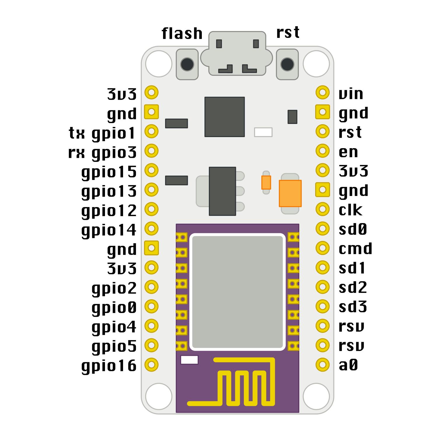 Setup — Micropython on ESP8266 Workshop 1 0 documentation